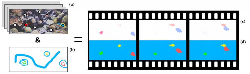 PROJECT_FeatureFlow_teaser