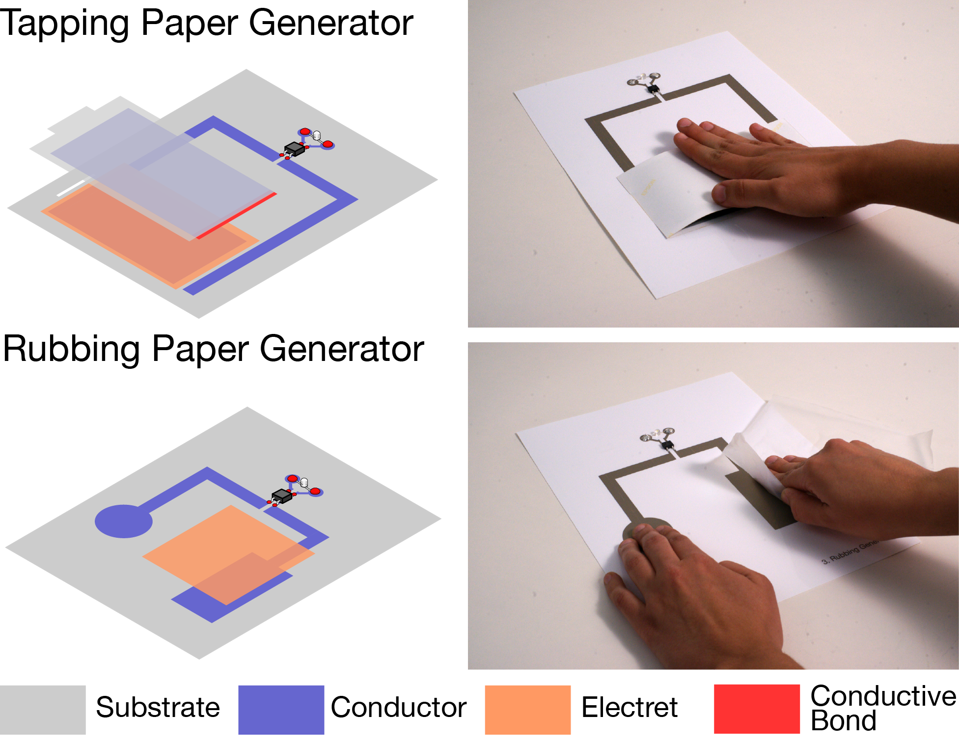 disney research acirc paper generators harvesting energy from tapping and rubbing paper generators